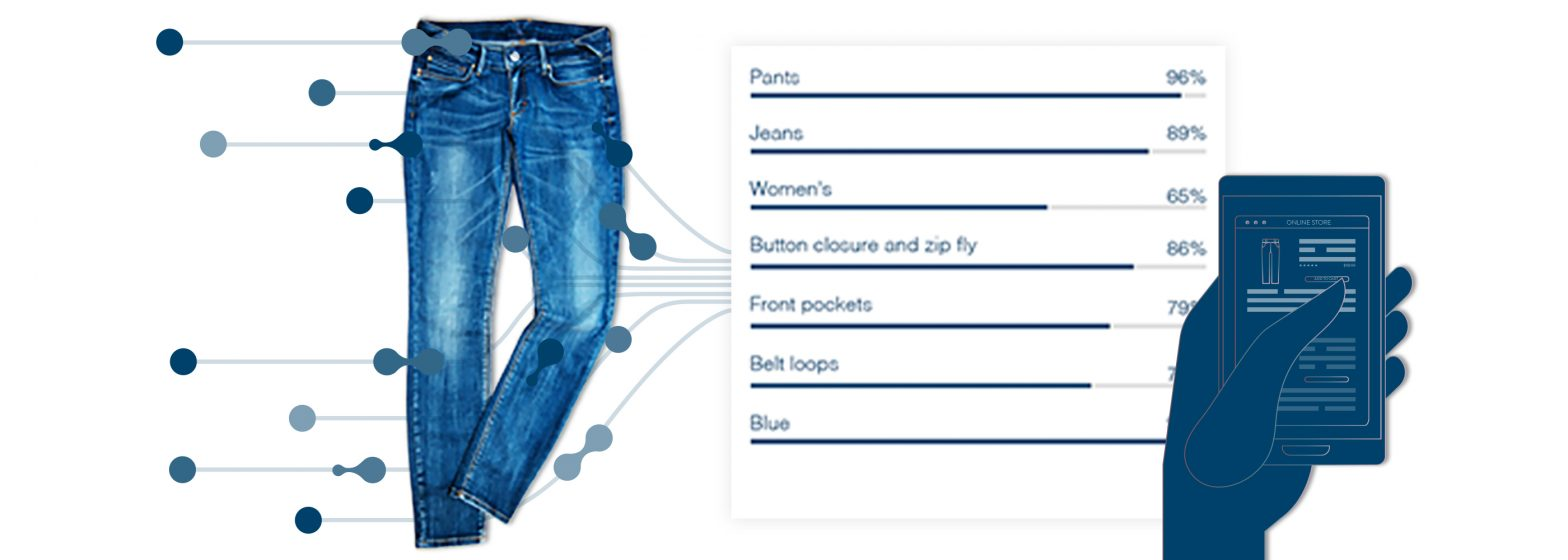Vector graphic illustrating how ginnie uses image recognition to define product attributes