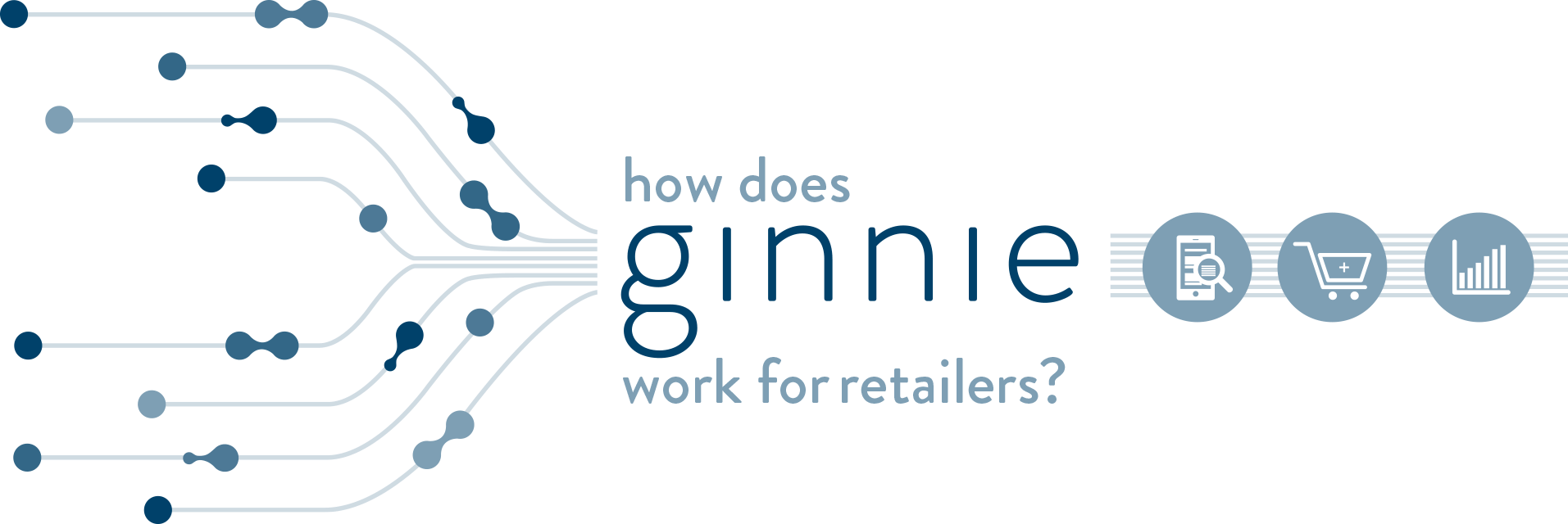infographic outlining how ginnie works for retailers